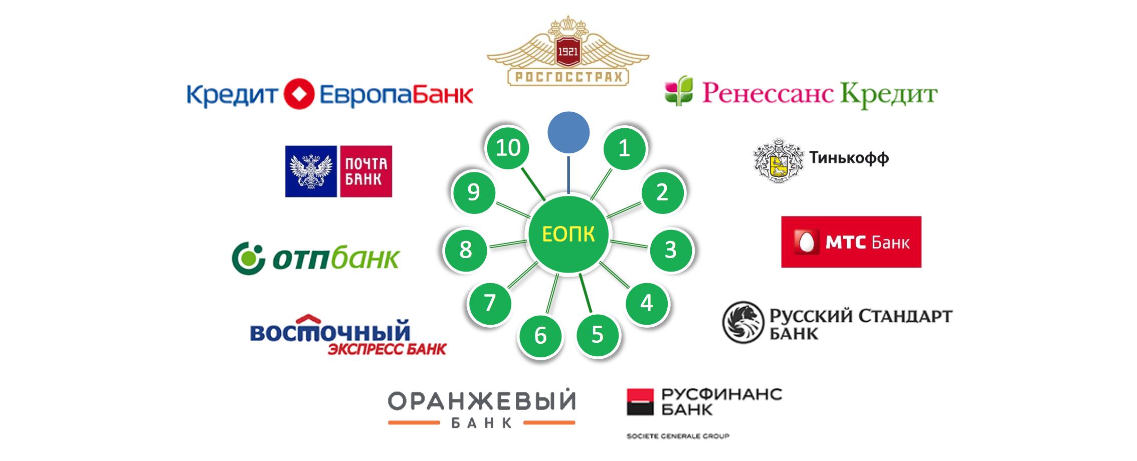 заявление в банк о расторжении кредитного договора